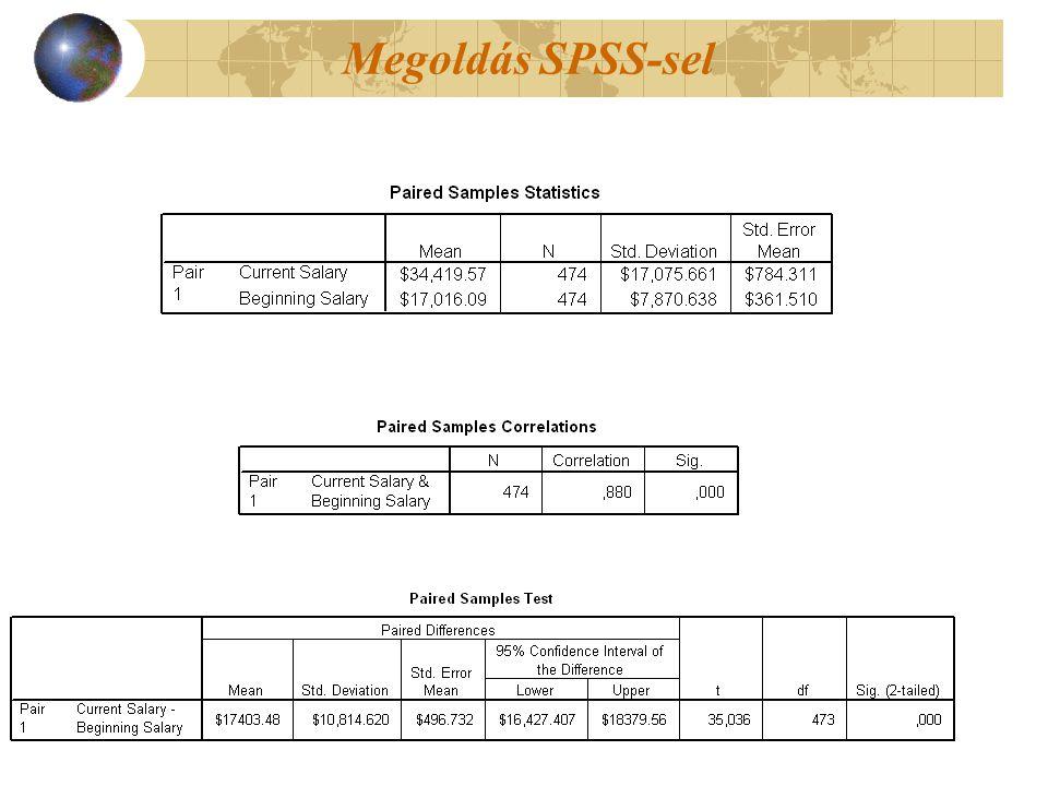 Megoldás SPSS-sel