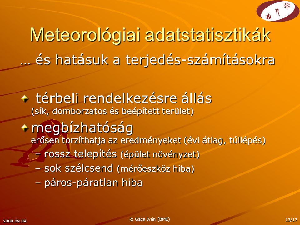 2008.09.09. © Gács Iván (BME) 13/17 Meteorológiai adatstatisztikák … és hatásuk a terjedés-számításokra térbeli rendelkezésre állás (sík, domborzatos