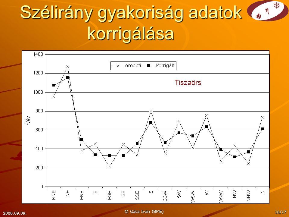 2008.09.09. © Gács Iván (BME) 16/17 Szélirány gyakoriság adatok korrigálása Tiszaörs
