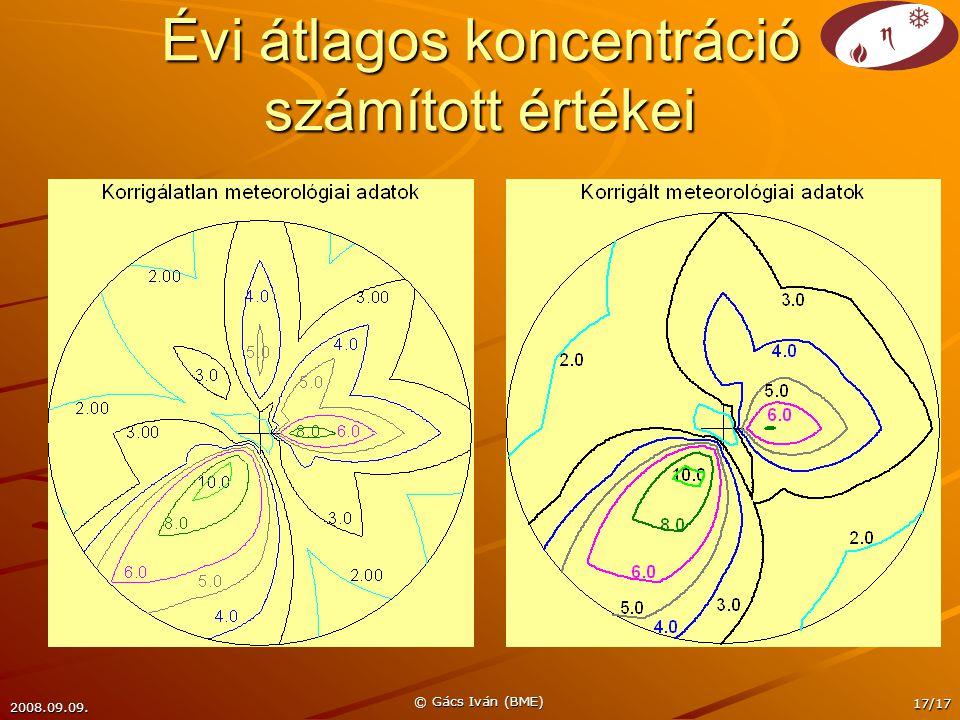 2008.09.09. © Gács Iván (BME) 17/17 Évi átlagos koncentráció számított értékei