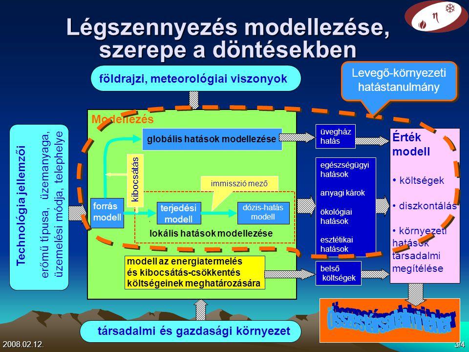 2008.02.12. 3/4 Légszennyezés modellezése, szerepe a döntésekben Technológia jellemzői erőmű típusa, üzemanyaga, üzemelési módja, telephelye Érték mod