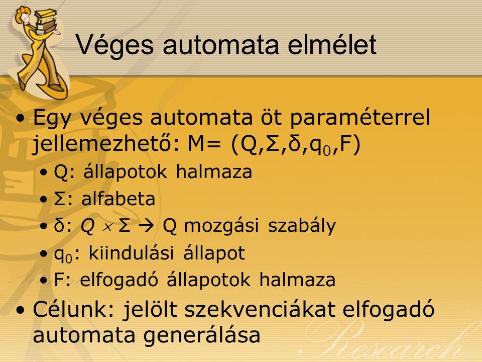 Véges automata elmélet Egy véges automata öt paraméterrel jellemezhető: M= (Q,Σ,δ,q 0,F) Q: állapotok halmaza Σ: alfabeta δ: Q  Σ  Q mozgási szabály q 0 : kiindulási állapot F: elfogadó állapotok halmaza Célunk: jelölt szekvenciákat elfogadó automata generálása