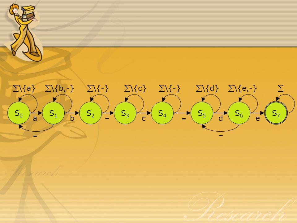 S0S0 S1S1 S2S2 S3S3 S4S4 S5S5 S6S6 S7S7 ab - c - de - - \{a}\{b,-}\{-}\{c}\{-}\{d}\{e,-}