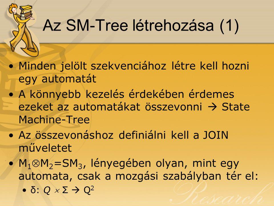 Az SM-Tree létrehozása (1) Minden jelölt szekvenciához létre kell hozni egy automatát A könnyebb kezelés érdekében érdemes ezeket az automatákat összevonni  State Machine-Tree Az összevonáshoz definiálni kell a JOIN műveletet M 1 M 2 =SM 3, lényegében olyan, mint egy automata, csak a mozgási szabályban tér el: δ: Q  Σ  Q 2