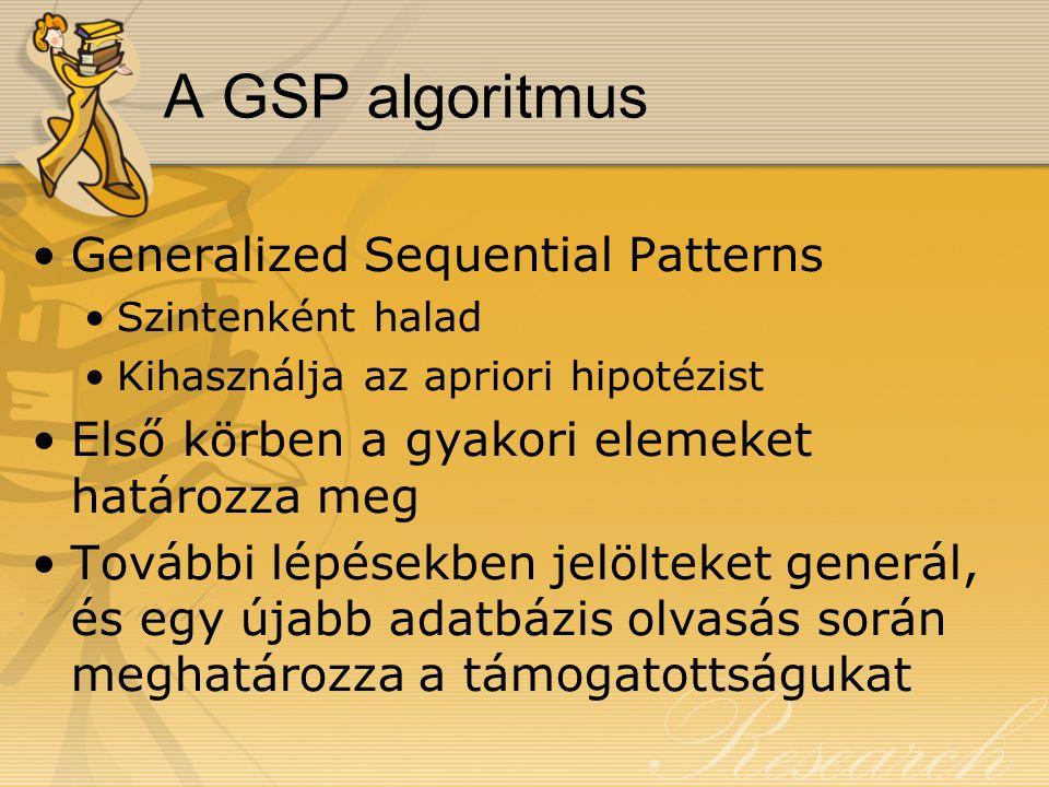GSP – jelölt generálás