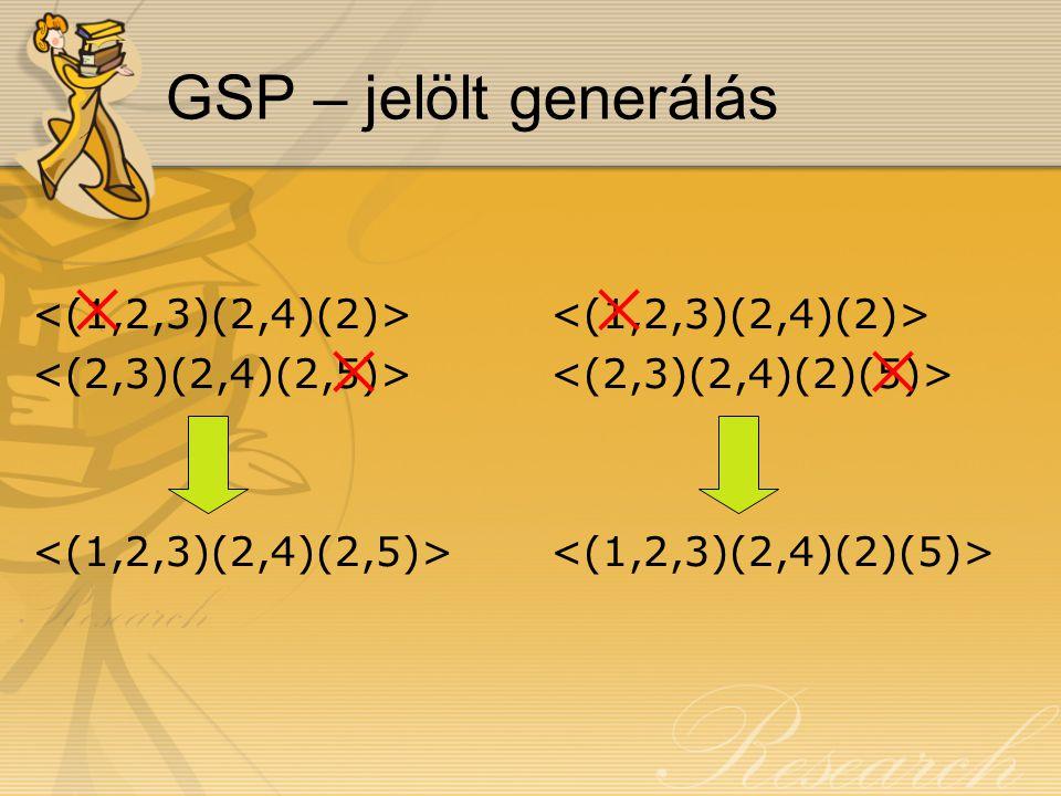 GSP – támogatottság meghatározása Az azonos méretű jelölteket hash-fában tárolja A jelöltek tárolásánál csak az elemeket veszi figyelembe A tranzakció feldolgozásakor a tranzakció elemeit rekurzívan dolgozza fel  egy elemre többször is sor kerül