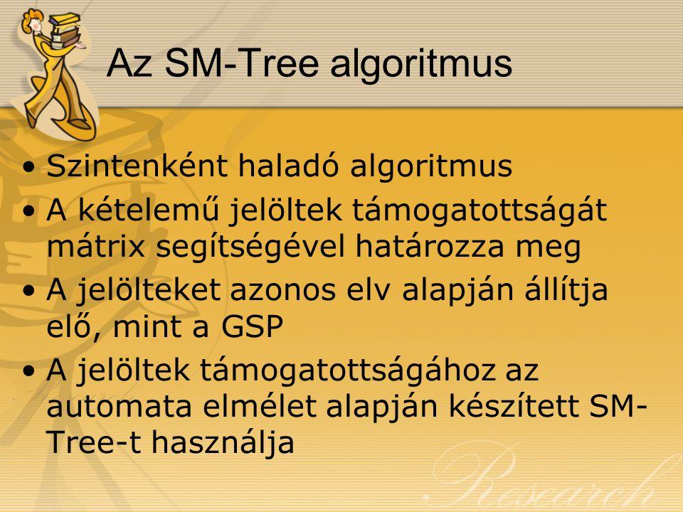 Az SM-Tree algoritmus Szintenként haladó algoritmus A kételemű jelöltek támogatottságát mátrix segítségével határozza meg A jelölteket azonos elv alapján állítja elő, mint a GSP A jelöltek támogatottságához az automata elmélet alapján készített SM- Tree-t használja