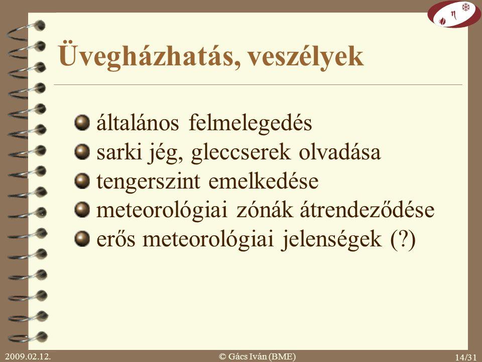 2009.02.12.© Gács Iván (BME) 13/31 Átlagos hőáramok a légkörben