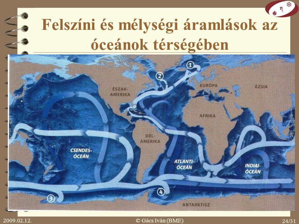 2009.02.12.© Gács Iván (BME) 23/31 Broecker-conveyor elmélet (egy lehetséges teória) A hőszállítást a Broecker-conveyor végzi: felszíni áramlás: Indiai Óceánról Afrikát megkerülve, Közép-Amerikát érintve Észak-atlanti (Golf-) áramlat, lesüllyedés: a párolgás miatt a Golf-áramlat sótartalma magas az Atlanti Óceán északi részén lehűl, sarki jég olvadásának hatására alacsony sótartalmú környezetben lesüllyed (konvejor motorja), mélységi áramlás: Afrikát megkerülve vissza az Indiai Óceánba.