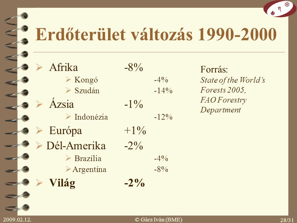 2009.02.12.© Gács Iván (BME) 27/31 Esőerdők területének csökkenése 6% 4%