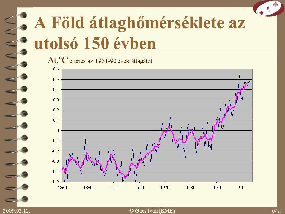2009.02.12.© Gács Iván (BME) 8/31 CO 2 és hőmérséklet kapcsolata