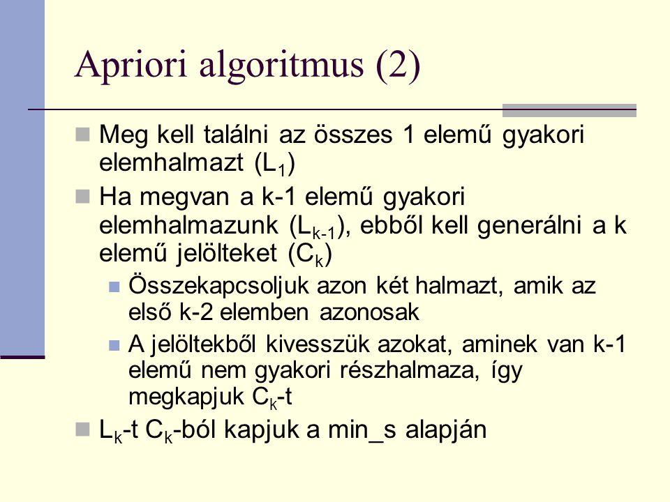 Apriori algoritmus (2) Meg kell találni az összes 1 elemű gyakori elemhalmazt (L 1 ) Ha megvan a k-1 elemű gyakori elemhalmazunk (L k-1 ), ebből kell generálni a k elemű jelölteket (C k ) Összekapcsoljuk azon két halmazt, amik az első k-2 elemben azonosak A jelöltekből kivesszük azokat, aminek van k-1 elemű nem gyakori részhalmaza, így megkapjuk C k -t L k -t C k -ból kapjuk a min_s alapján