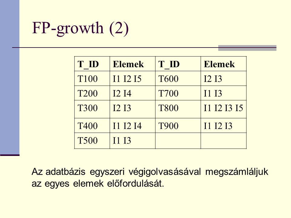 FP-growth (2) T_IDElemekT_IDElemek T100I1 I2 I5T600I2 I3 T200I2 I4T700I1 I3 T300I2 I3T800I1 I2 I3 I5 T400I1 I2 I4T900I1 I2 I3 T500I1 I3 Az adatbázis egyszeri végigolvasásával megszámláljuk az egyes elemek előfordulását.