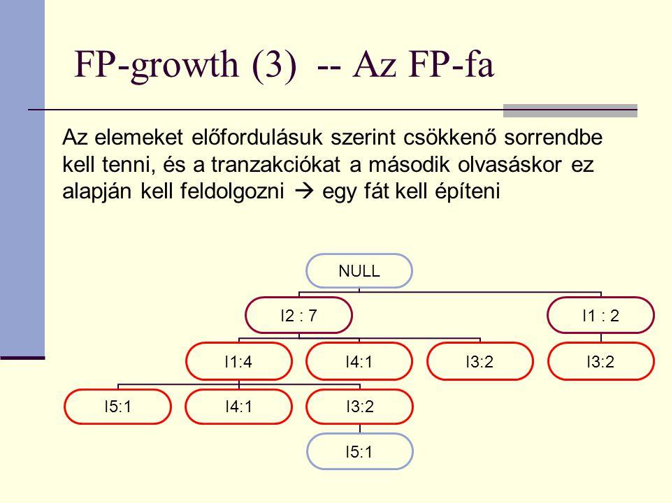 FP-growth (3) -- Az FP-fa NULL I2 : 7 I1:4 I5:1I4:1I3:2 I5:1 I4:1I3:2 I1 : 2 I3:2 Az elemeket előfordulásuk szerint csökkenő sorrendbe kell tenni, és a tranzakciókat a második olvasáskor ez alapján kell feldolgozni  egy fát kell építeni