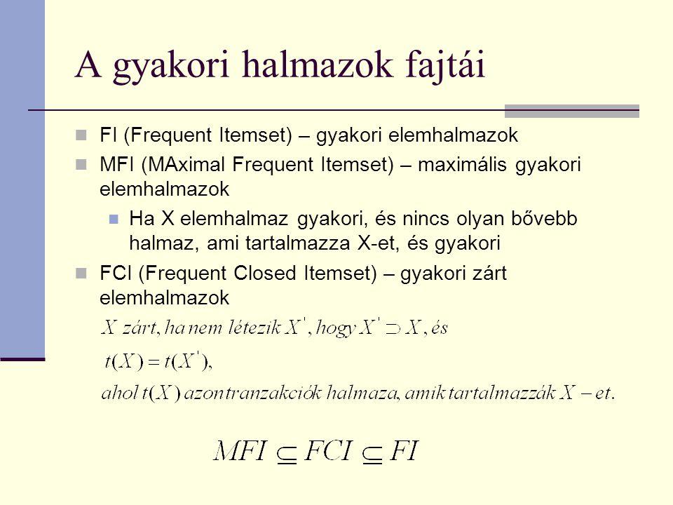 A gyakori halmazok fajtái FI (Frequent Itemset) – gyakori elemhalmazok MFI (MAximal Frequent Itemset) – maximális gyakori elemhalmazok Ha X elemhalmaz gyakori, és nincs olyan bővebb halmaz, ami tartalmazza X-et, és gyakori FCI (Frequent Closed Itemset) – gyakori zárt elemhalmazok