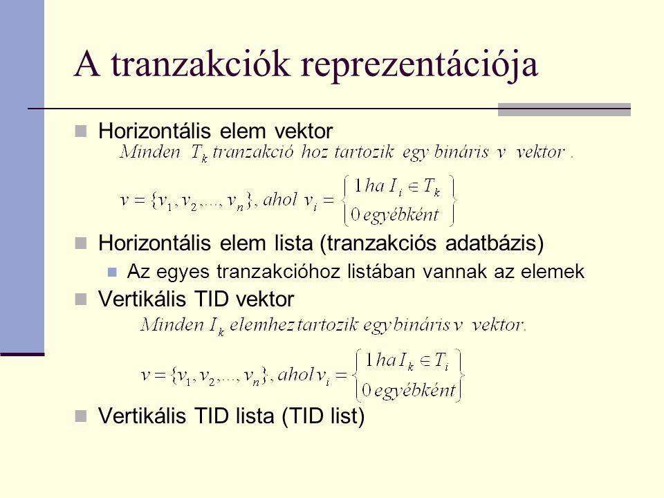 A tranzakciók reprezentációja Horizontális elem vektor Horizontális elem lista (tranzakciós adatbázis) Az egyes tranzakcióhoz listában vannak az elemek Vertikális TID vektor Vertikális TID lista (TID list)