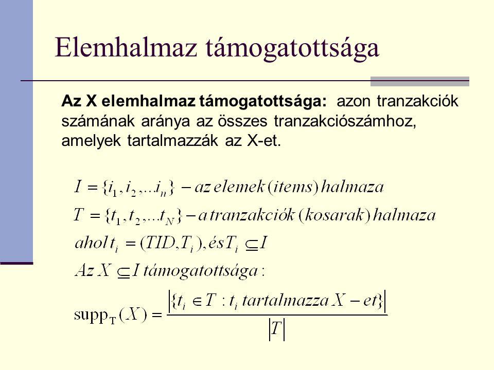 Elemhalmaz támogatottsága Az X elemhalmaz támogatottsága: azon tranzakciók számának aránya az összes tranzakciószámhoz, amelyek tartalmazzák az X-et.