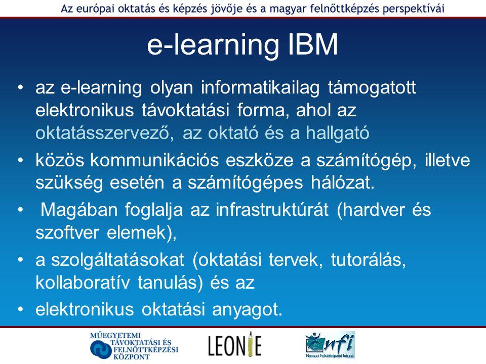 e-learning IBM az e-learning olyan informatikailag támogatott elektronikus távoktatási forma, ahol az oktatásszervező, az oktató és a hallgató közös kommunikációs eszköze a számítógép, illetve szükség esetén a számítógépes hálózat.