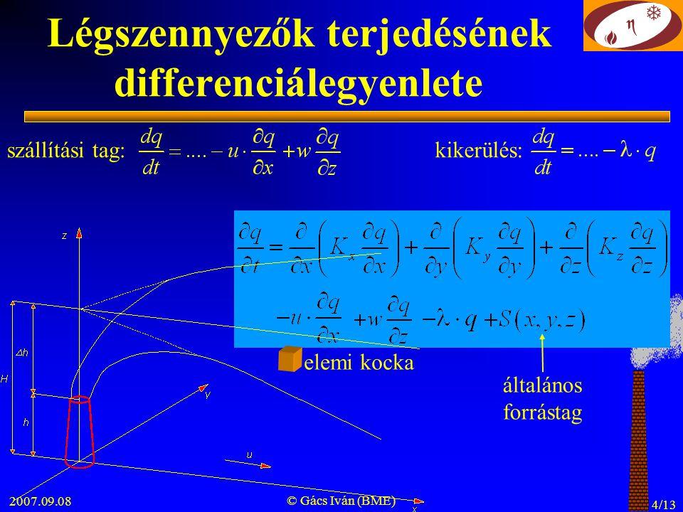 2007.09.08 © Gács Iván (BME) 4/13 Légszennyezők terjedésének differenciálegyenlete elemi kocka szállítási tag: kikerülés: általános forrástag