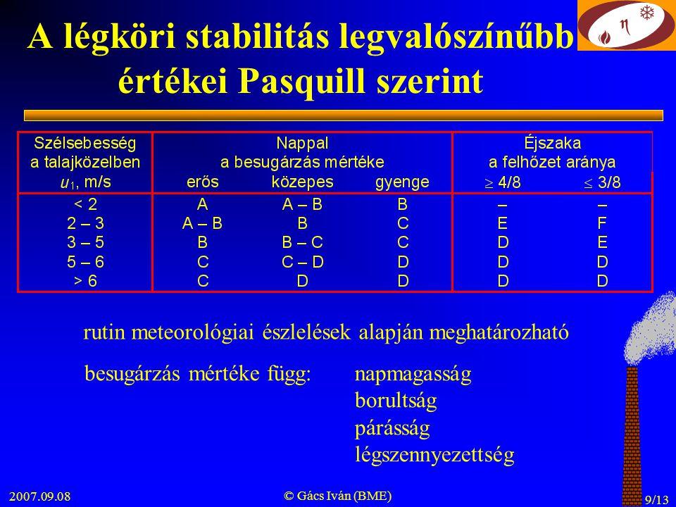 2007.09.08 © Gács Iván (BME) 9/13 A légköri stabilitás legvalószínűbb értékei Pasquill szerint rutin meteorológiai észlelések alapján meghatározható b