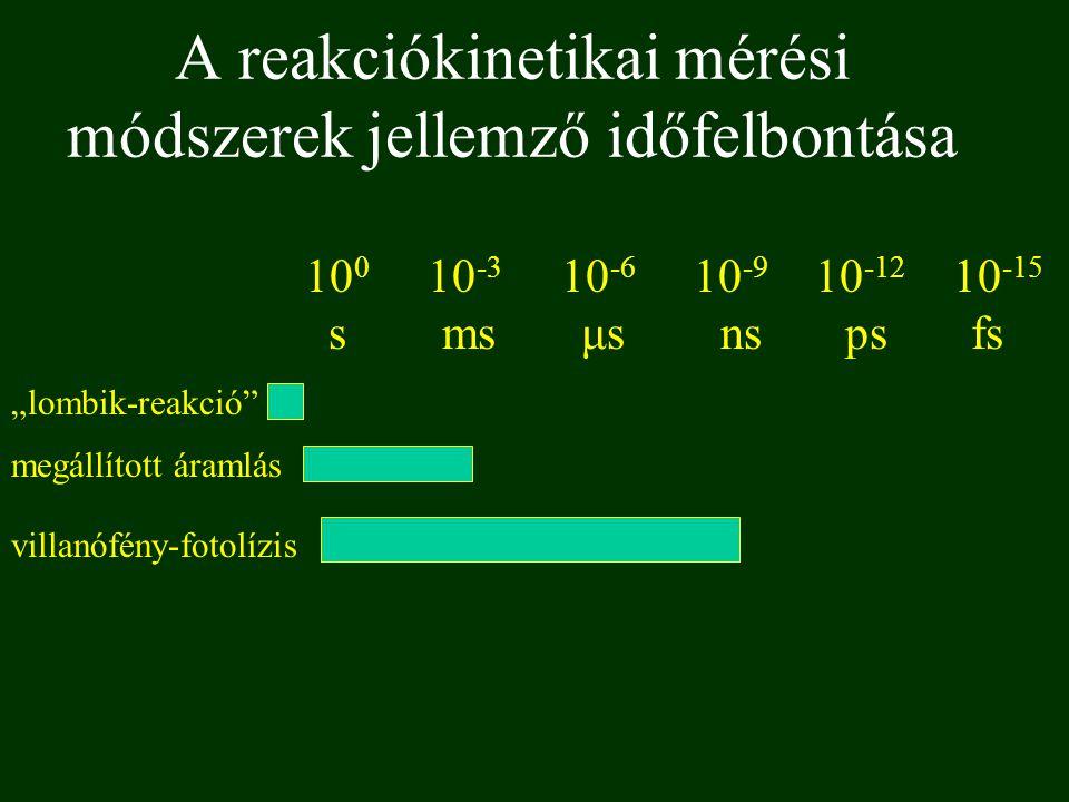"""10 0 10 -3 10 -6 10 -9 10 -12 10 -15 s ms μs ns ps fs """"lombik-reakció"""" megállított áramlás villanófény-fotolízis A reakciókinetikai mérési módszerek j"""