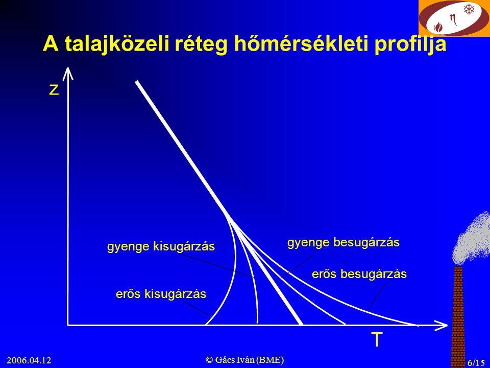 2006.04.12 © Gács Iván (BME) 7/15 Melegfront hatása a stabilitásra z t z u