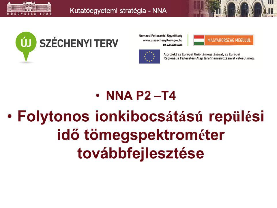 Kutatóegyetemi stratégia - NNA NNA P2 –T4 Folytonos ionkibocs á t á s ú rep ü l é si idő tömegspektrom é ter továbbfejlesztése