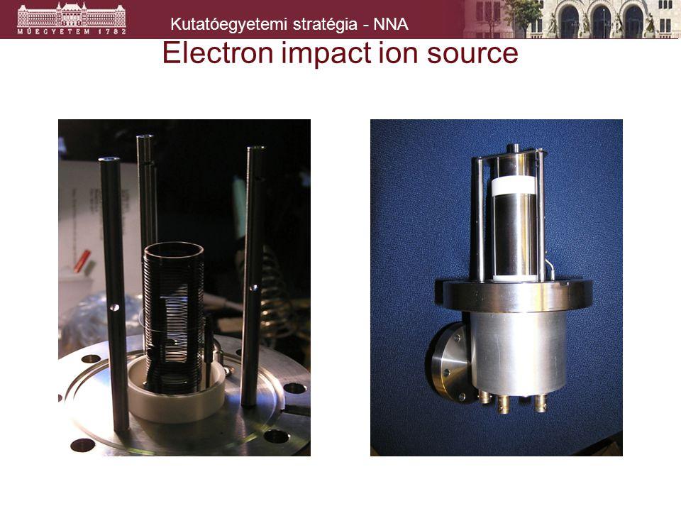 Kutatóegyetemi stratégia - NNA Electron impact ion source