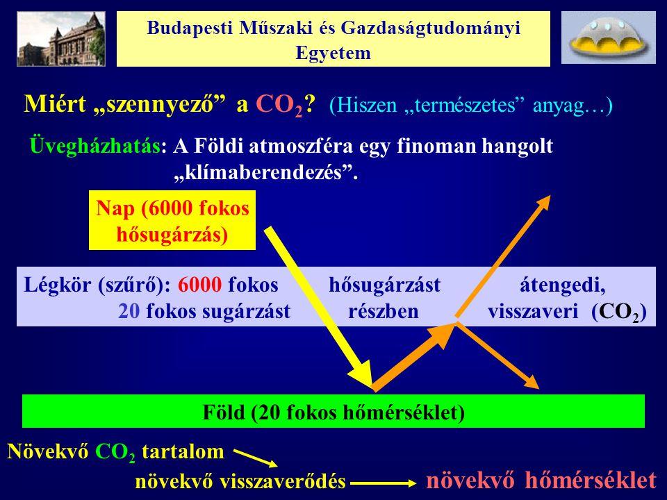 Budapesti Műszaki és Gazdaságtudományi Egyetem A föld átlaghőmérsékletének változása