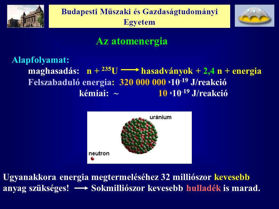 Budapesti Műszaki és Gazdaságtudományi Egyetem Az atomenergia Alapfolyamat: maghasadás: n + 235 U hasadványok + 2,4 n + energia Felszabaduló energia: