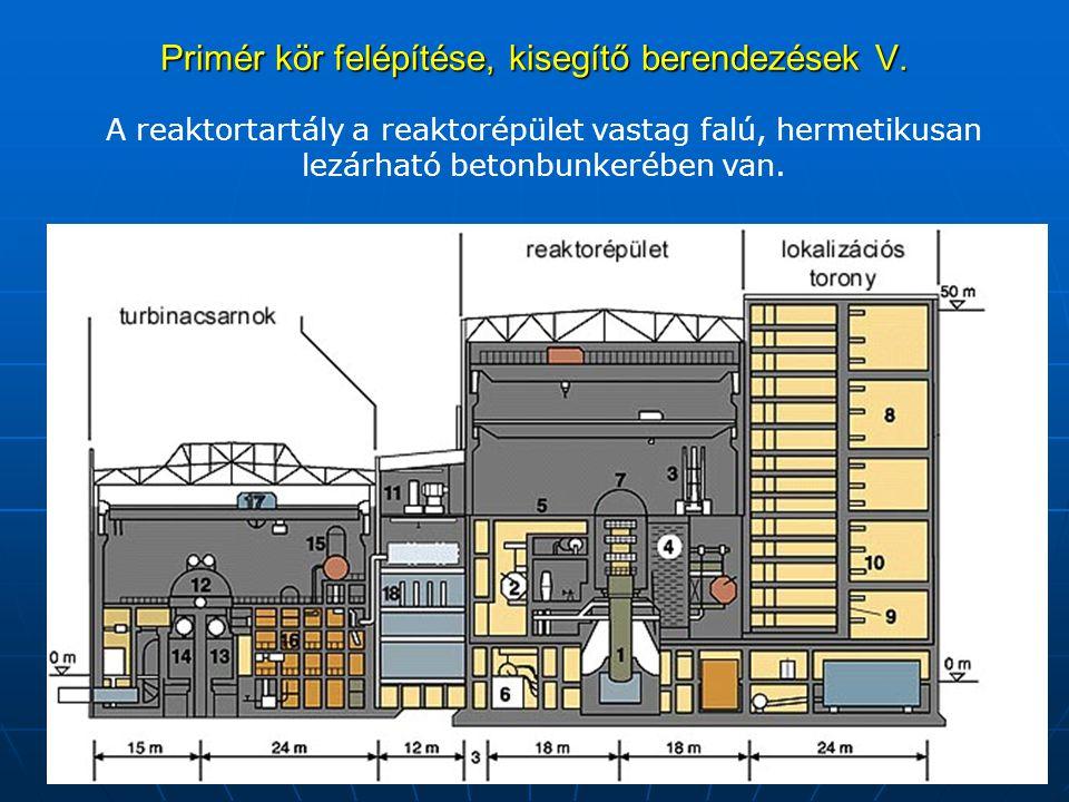 Primér kör felépítése, kisegítő berendezések V. A reaktortartály a reaktorépület vastag falú, hermetikusan lezárható betonbunkerében van.