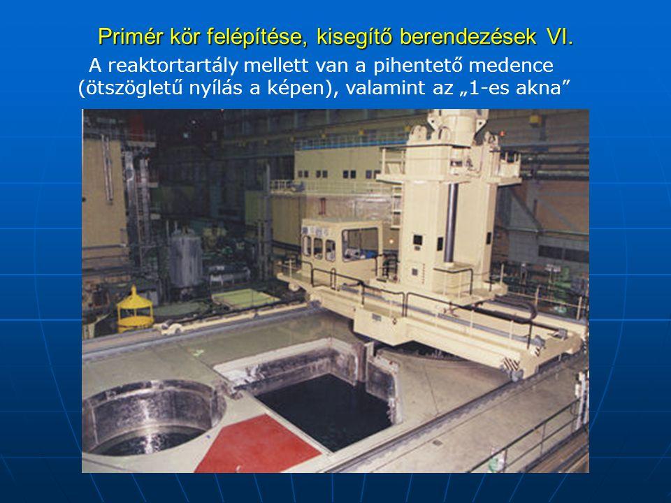 """Primér kör felépítése, kisegítő berendezések VI. A reaktortartály mellett van a pihentető medence (ötszögletű nyílás a képen), valamint az """"1-es akna"""""""