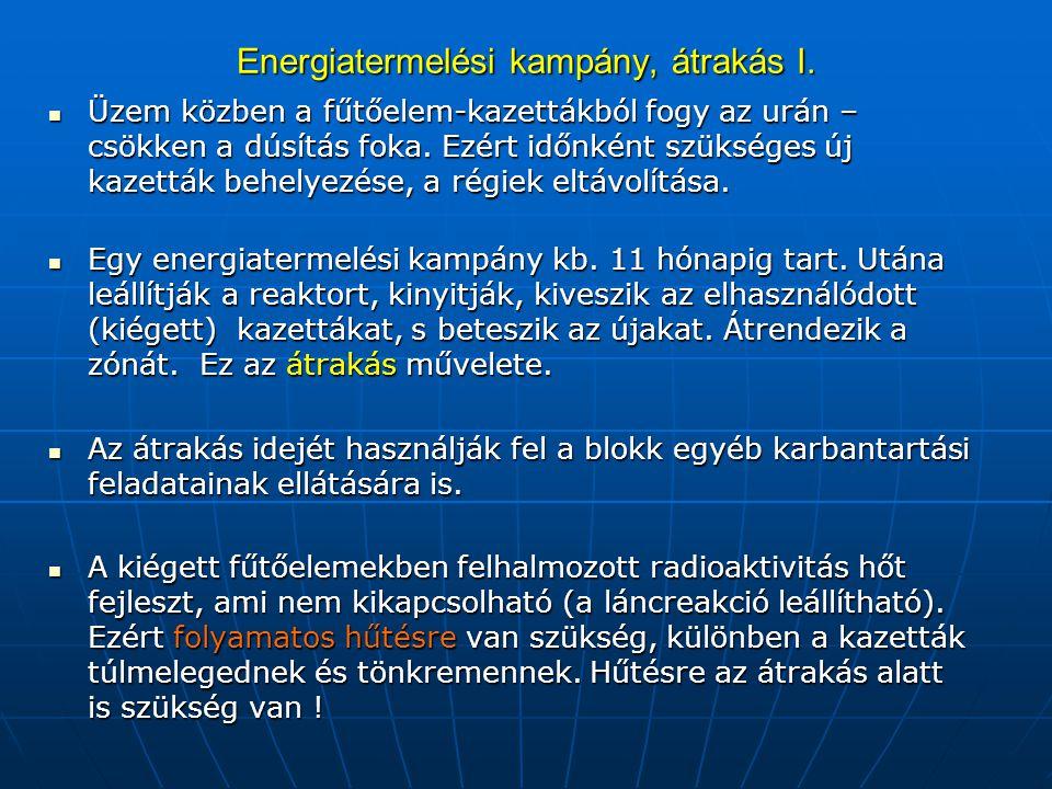 Energiatermelési kampány, átrakás II.