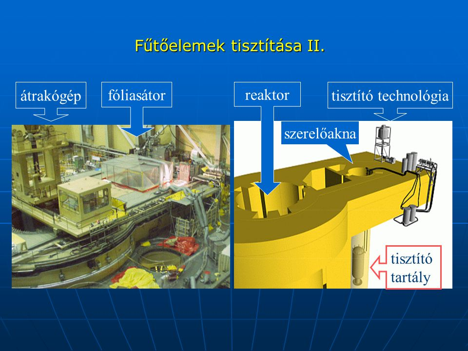 Fűtőelemek tisztítása II. tisztító tartály reaktor tisztító technológiaátrakógép fóliasátor szerelőakna