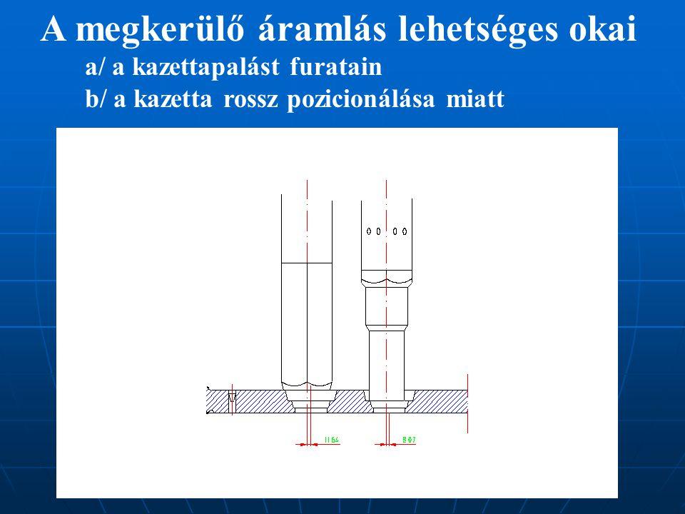 A megkerülő áramlás lehetséges okai a/ a kazettapalást furatain b/ a kazetta rossz pozicionálása miatt