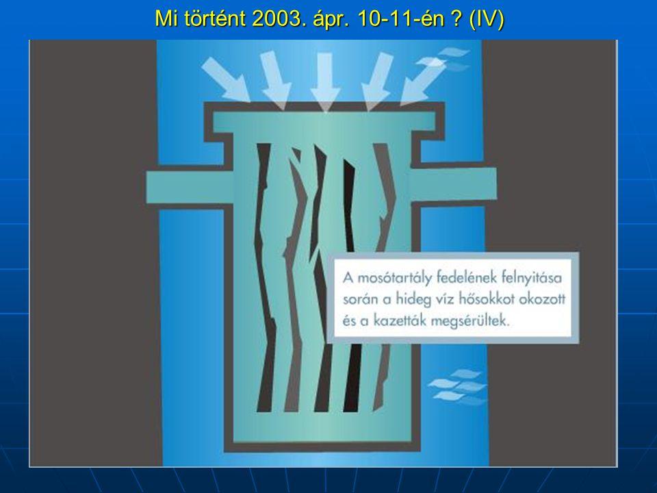 Mi történt 2003.ápr. 10-11-én .