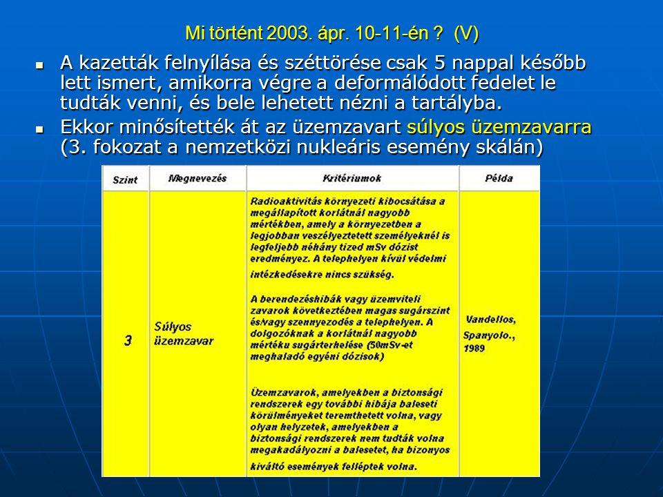 Mi történt 2003. ápr. 10-11-én ? (V) A kazetták felnyílása és széttörése csak 5 nappal később lett ismert, amikorra végre a deformálódott fedelet le t