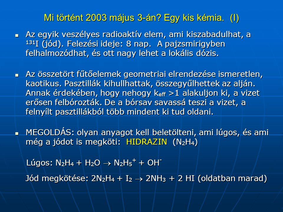 Mi történt 2003 május 3-án? Egy kis kémia. (I) Az egyik veszélyes radioaktív elem, ami kiszabadulhat, a 131 I (jód). Felezési ideje: 8 nap. A pajzsmir