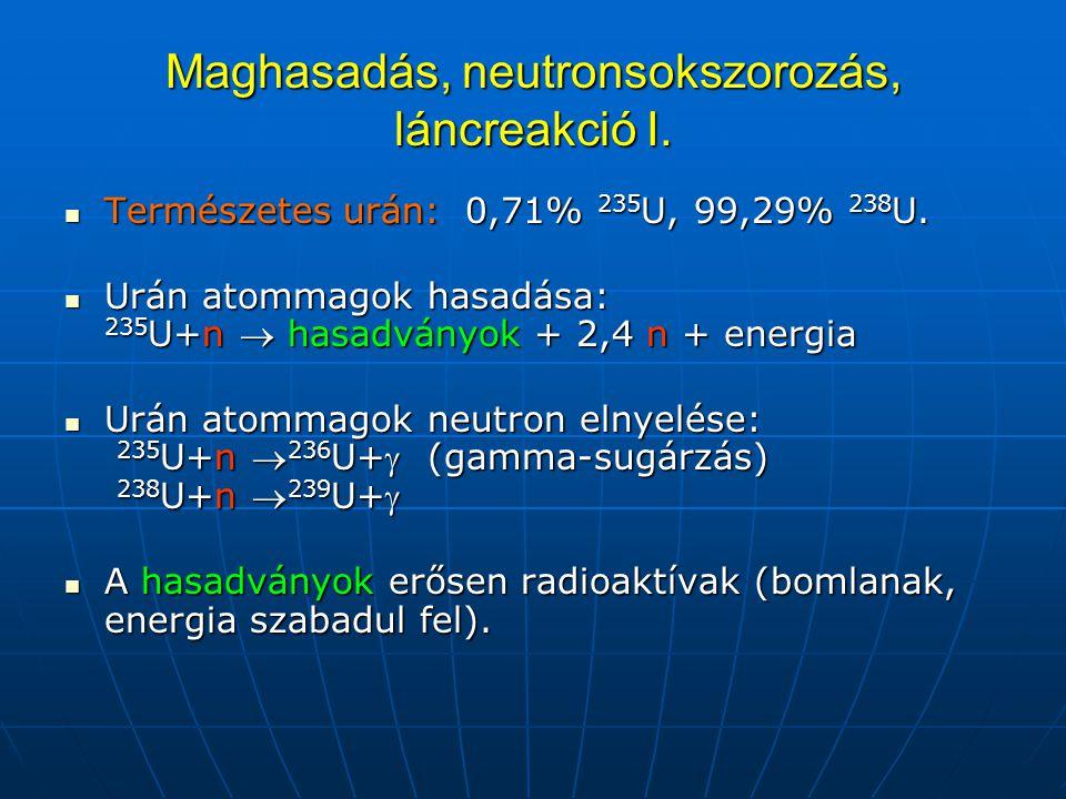 Maghasadás, neutronsokszorozás, láncreakció I. Természetes urán: 0,71% 235 U, 99,29% 238 U. Természetes urán: 0,71% 235 U, 99,29% 238 U. Urán atommago