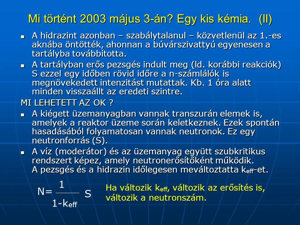 Mi történt 2003 május 3-án? Egy kis kémia. (II) A hidrazint azonban – szabálytalanul – közvetlenül az 1.-es aknába öntötték, ahonnan a búvárszivattyú