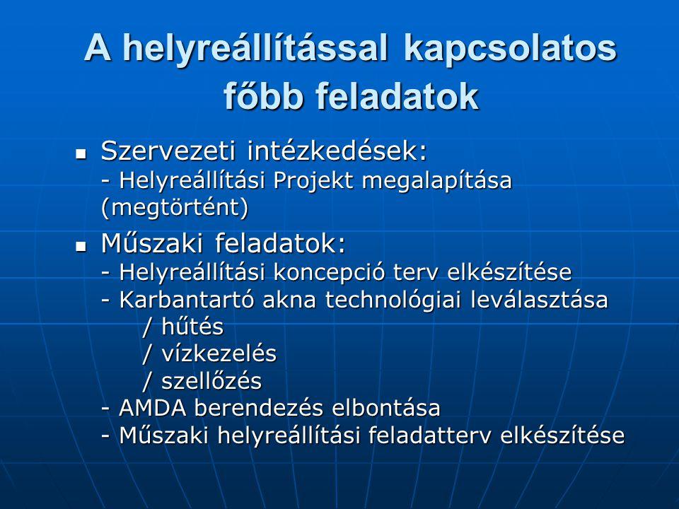 A helyreállítással kapcsolatos főbb feladatok Szervezeti intézkedések: - Helyreállítási Projekt megalapítása (megtörtént) Szervezeti intézkedések: - H
