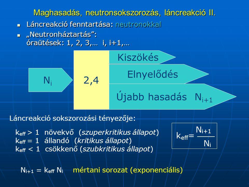 """Maghasadás, neutronsokszorozás, láncreakció II. Láncreakció fenntartása: neutronokkal Láncreakció fenntartása: neutronokkal """"Neutronháztartás"""": óraüté"""