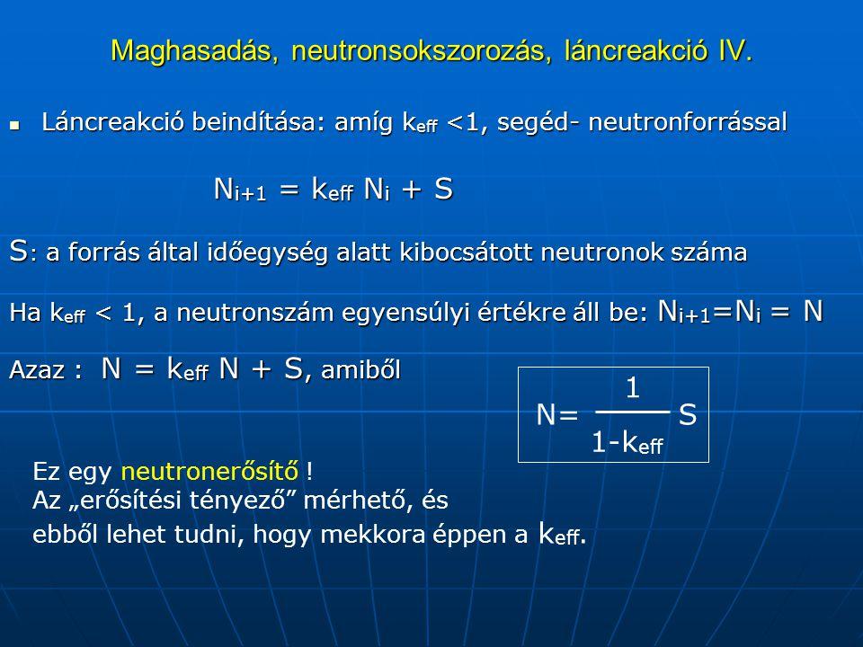 Maghasadás, neutronsokszorozás, láncreakció IV. Láncreakció beindítása: amíg k eff <1, segéd- neutronforrással Láncreakció beindítása: amíg k eff <1,
