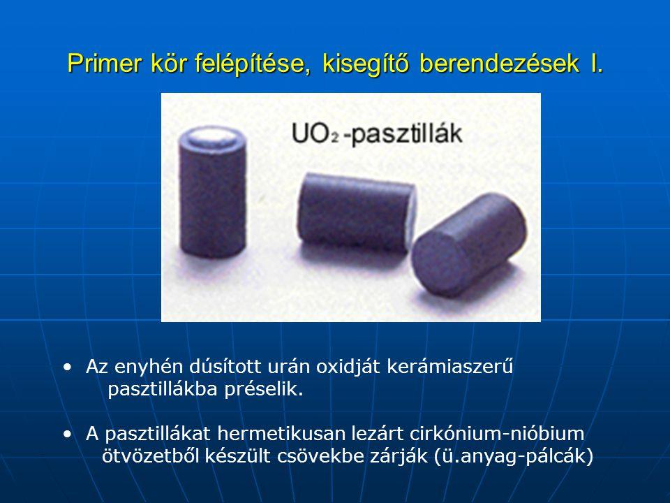 Primer kör felépítése, kisegítő berendezések I. Az enyhén dúsított urán oxidját kerámiaszerű pasztillákba préselik. A pasztillákat hermetikusan lezárt