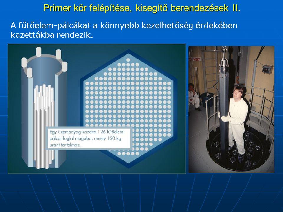 Primer kör felépítése, kisegítő berendezések II. A fűtőelem-pálcákat a könnyebb kezelhetőség érdekében kazettákba rendezik.