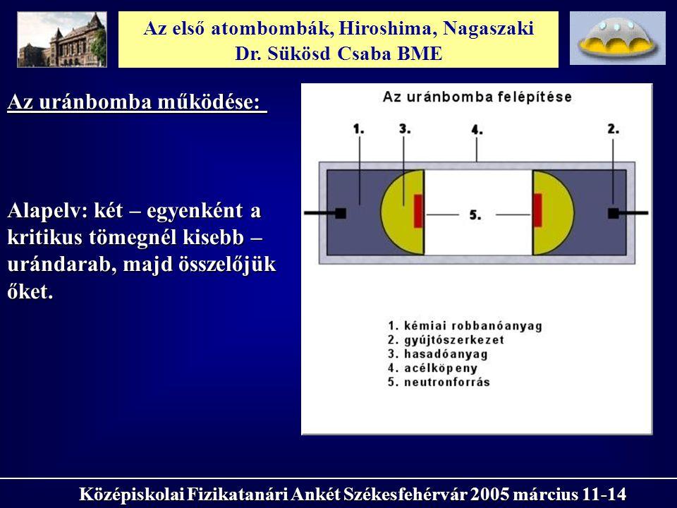 Az első atombombák, Hiroshima, Nagaszaki Dr. Sükösd Csaba BME Középiskolai Fizikatanári Ankét Székesfehérvár 2005 március 11-14 Az uránbomba működése: