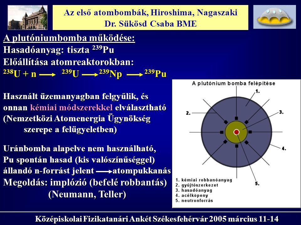 Az első atombombák, Hiroshima, Nagaszaki Dr. Sükösd Csaba BME Középiskolai Fizikatanári Ankét Székesfehérvár 2005 március 11-14 A plutóniumbomba működ