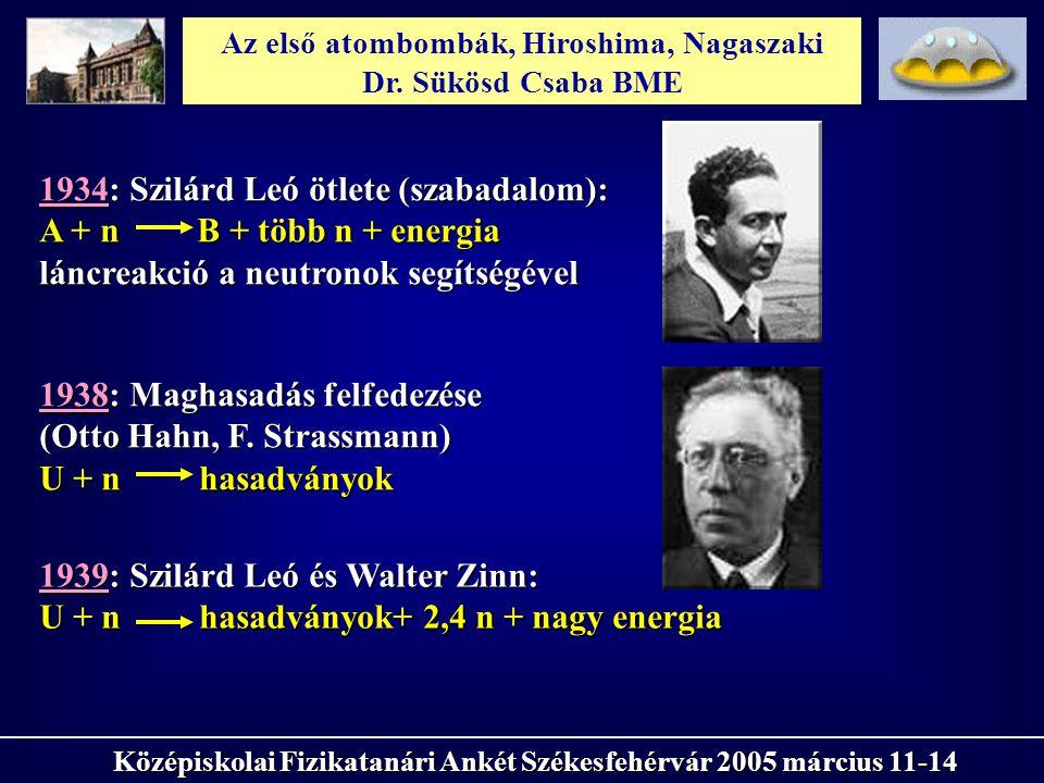 Az első atombombák, Hiroshima, Nagaszaki Dr. Sükösd Csaba BME Középiskolai Fizikatanári Ankét Székesfehérvár 2005 március 11-14 1934: Szilárd Leó ötle