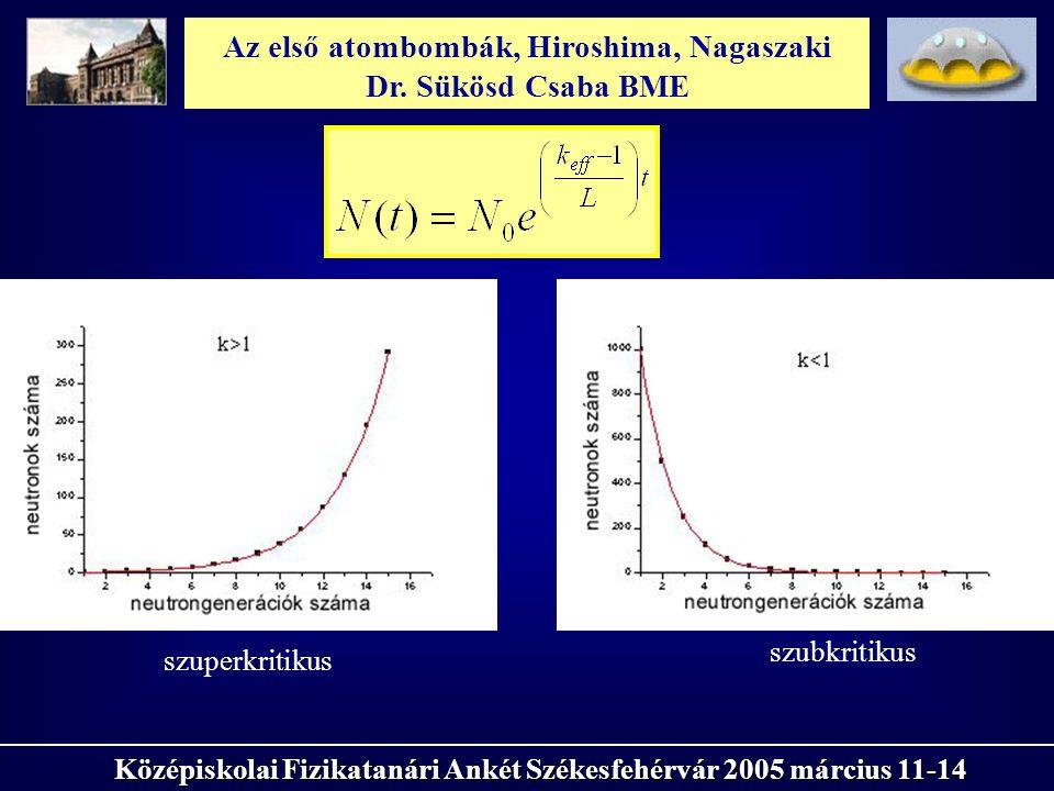 Az első atombombák, Hiroshima, Nagaszaki Dr. Sükösd Csaba BME Középiskolai Fizikatanári Ankét Székesfehérvár 2005 március 11-14 szuperkritikus szubkri