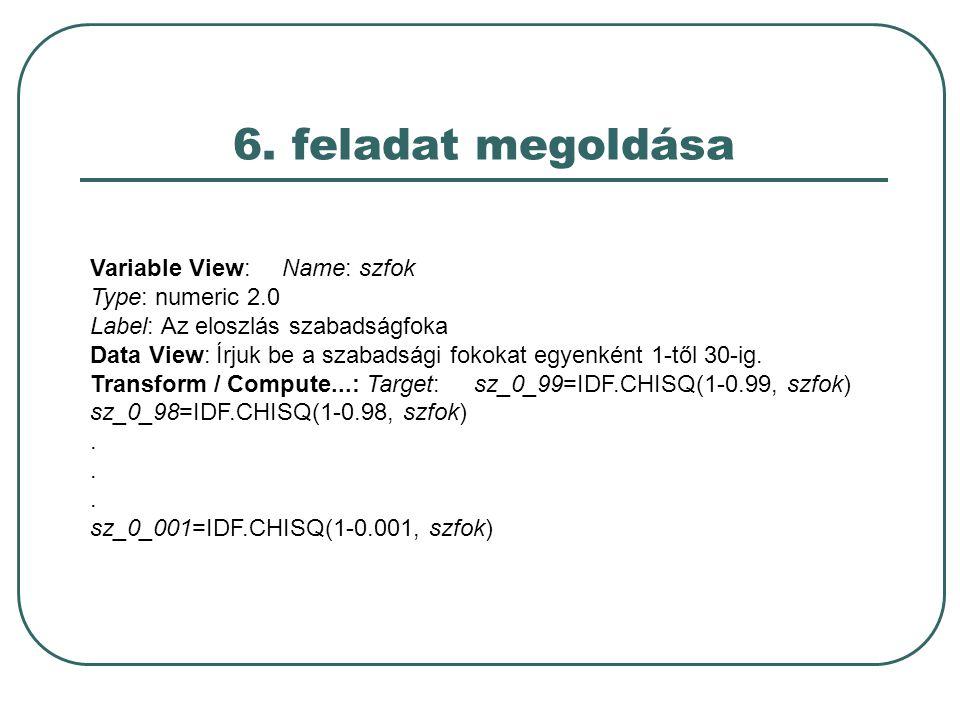 6. feladat megoldása Variable View: Name: szfok Type: numeric 2.0 Label: Az eloszlás szabadságfoka Data View: Írjuk be a szabadsági fokokat egyenként